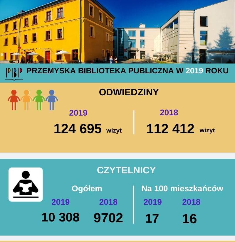 Infografika.PBP1.jpeg