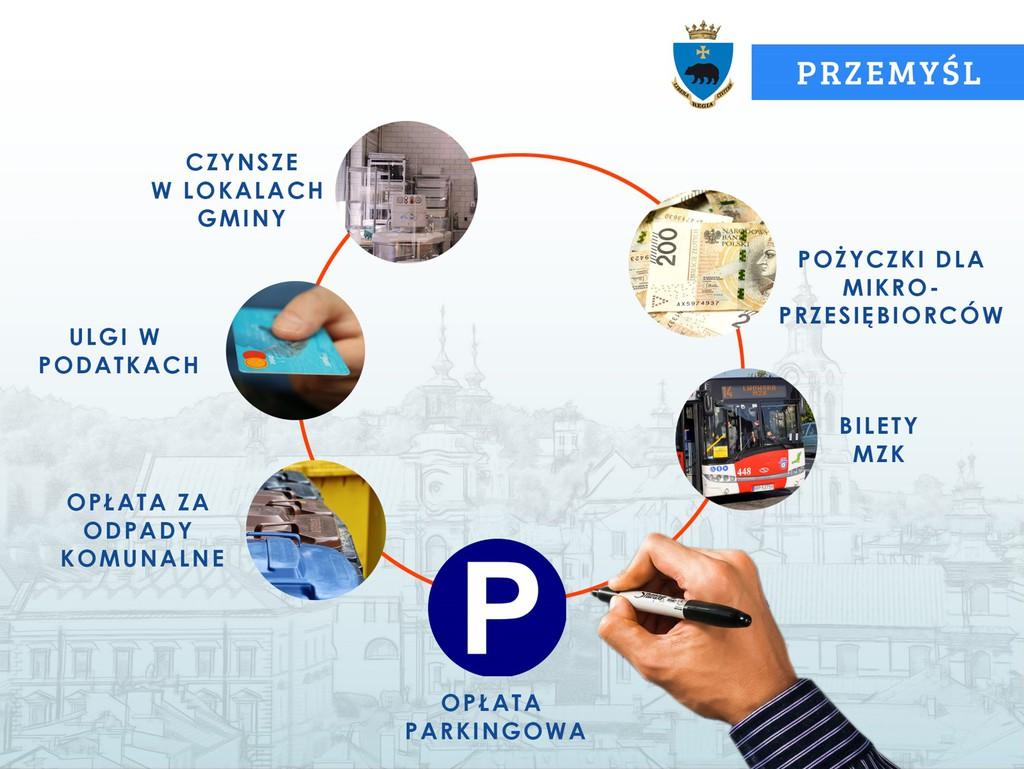 pomoc_dla_przedsiębiorców_infografika.jpeg