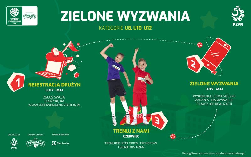 Plakat wyjaśniający zasady rejestracji i udziału