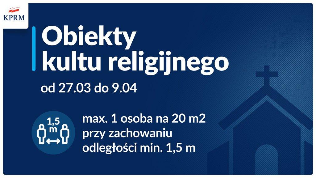 Tablica z informacją Obiekty kultu religijnego od 27.03 do 09.04 max. 1 osoba na 20 m2 przy zachowaniu odległości min. 1,5 m