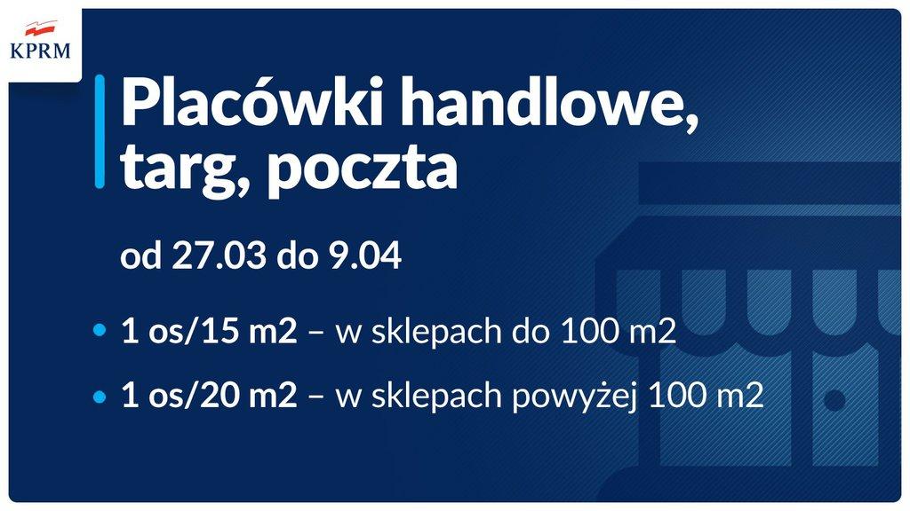 tablica z informacją Placówki handlowe, targ, poczta od 27.03 do 09.04 - 1 os/15 m2 - w sklepach do 100 m2 - 1/os/20 m2 - w sklepach powyżej 100 m2