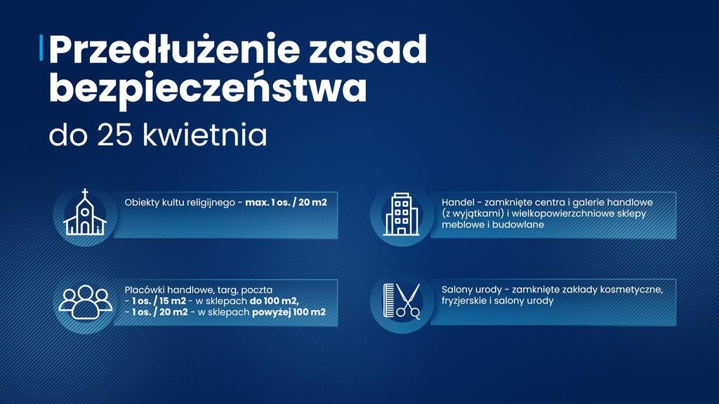 Tablica informująca o przedłużeniu zasad bezpieczeństwa do 25 kwietnia br.