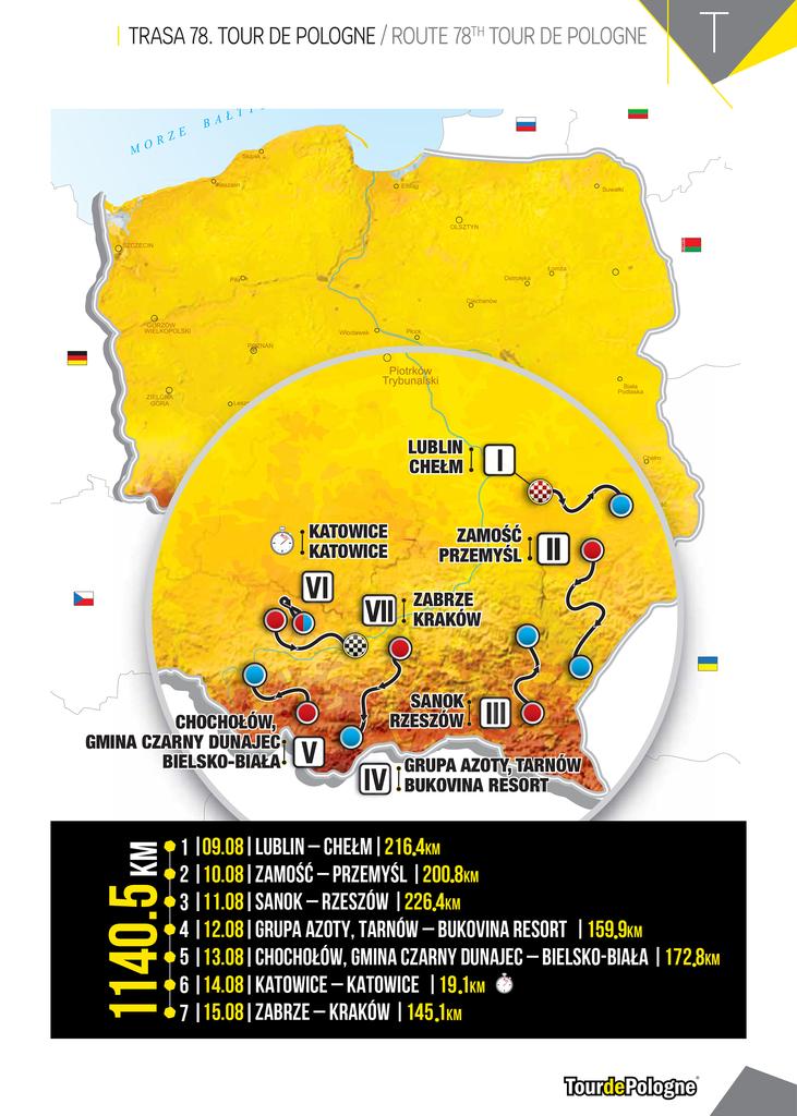 mapa Polski z opisem etapów i miast startu i mety poszczególnych etapów
