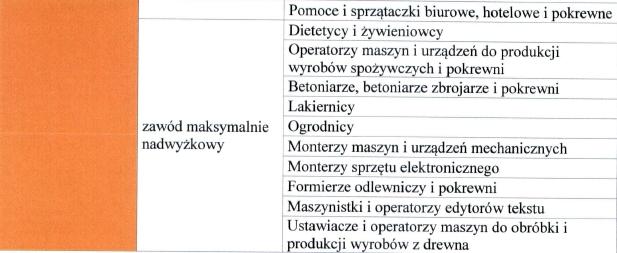zawody_II_P_2016_Przemyśl_2.jpeg