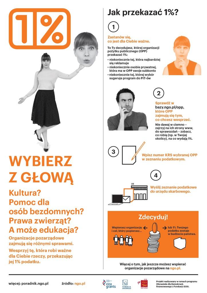 1% z ngo.pl.jpeg