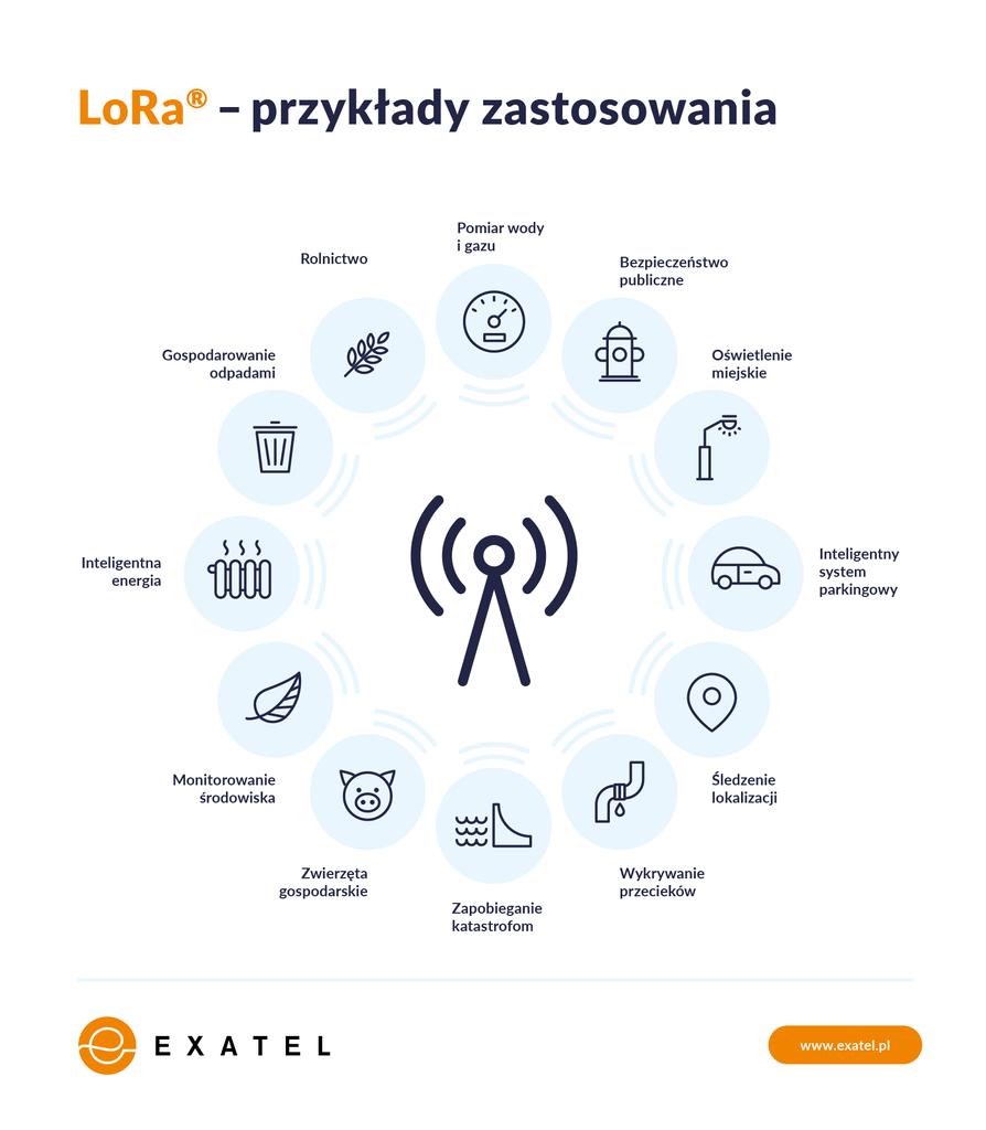 lora-info-08-17-2-01[1].png