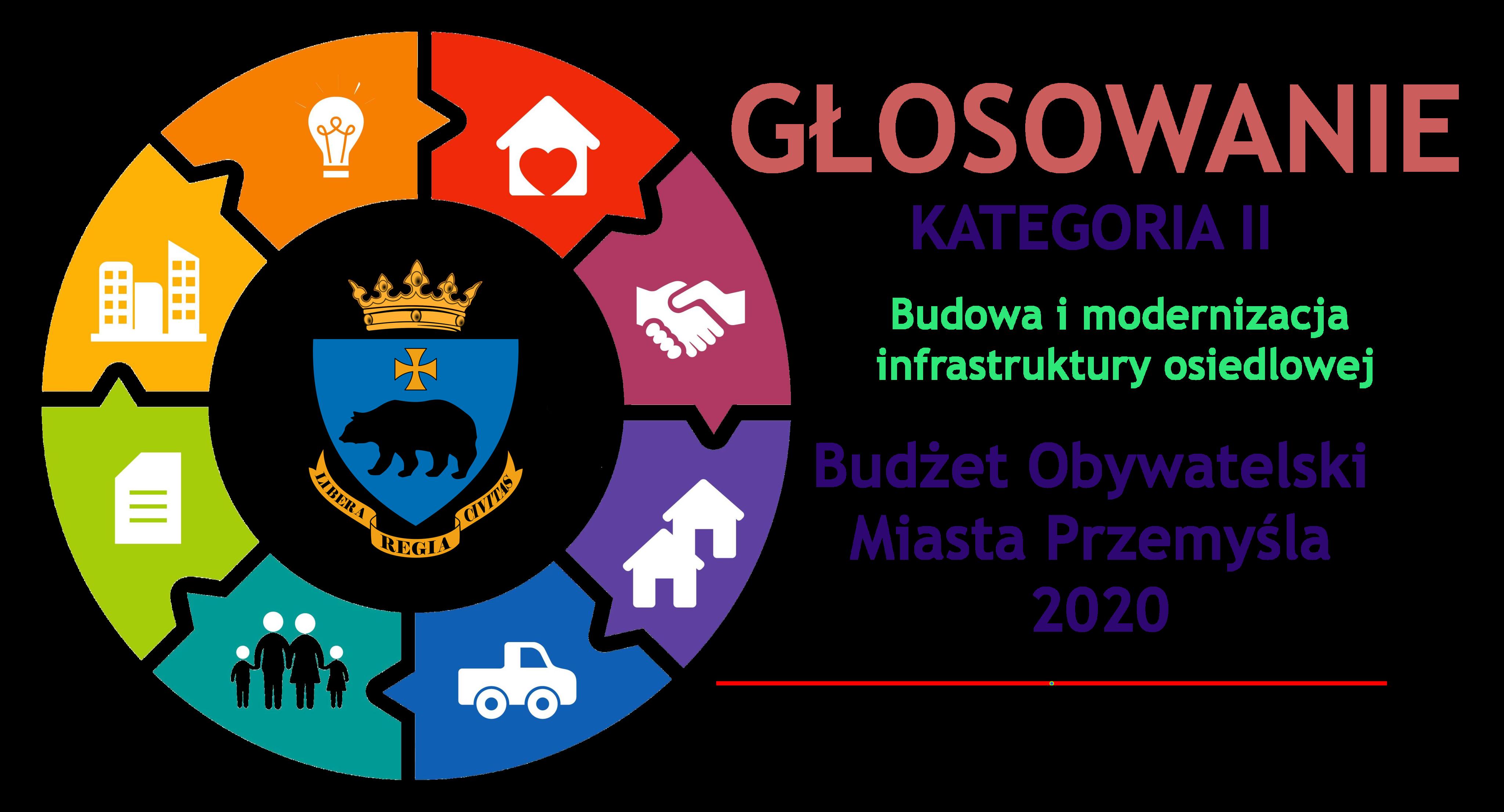 Grafika informująca o głosowaniu w Budżecie Obywatelskim Miasta Przemyśla na 2020 rok. Kategoria 2 -  zadania związane z budową i modernizacją infrastruktury osiedlowej.