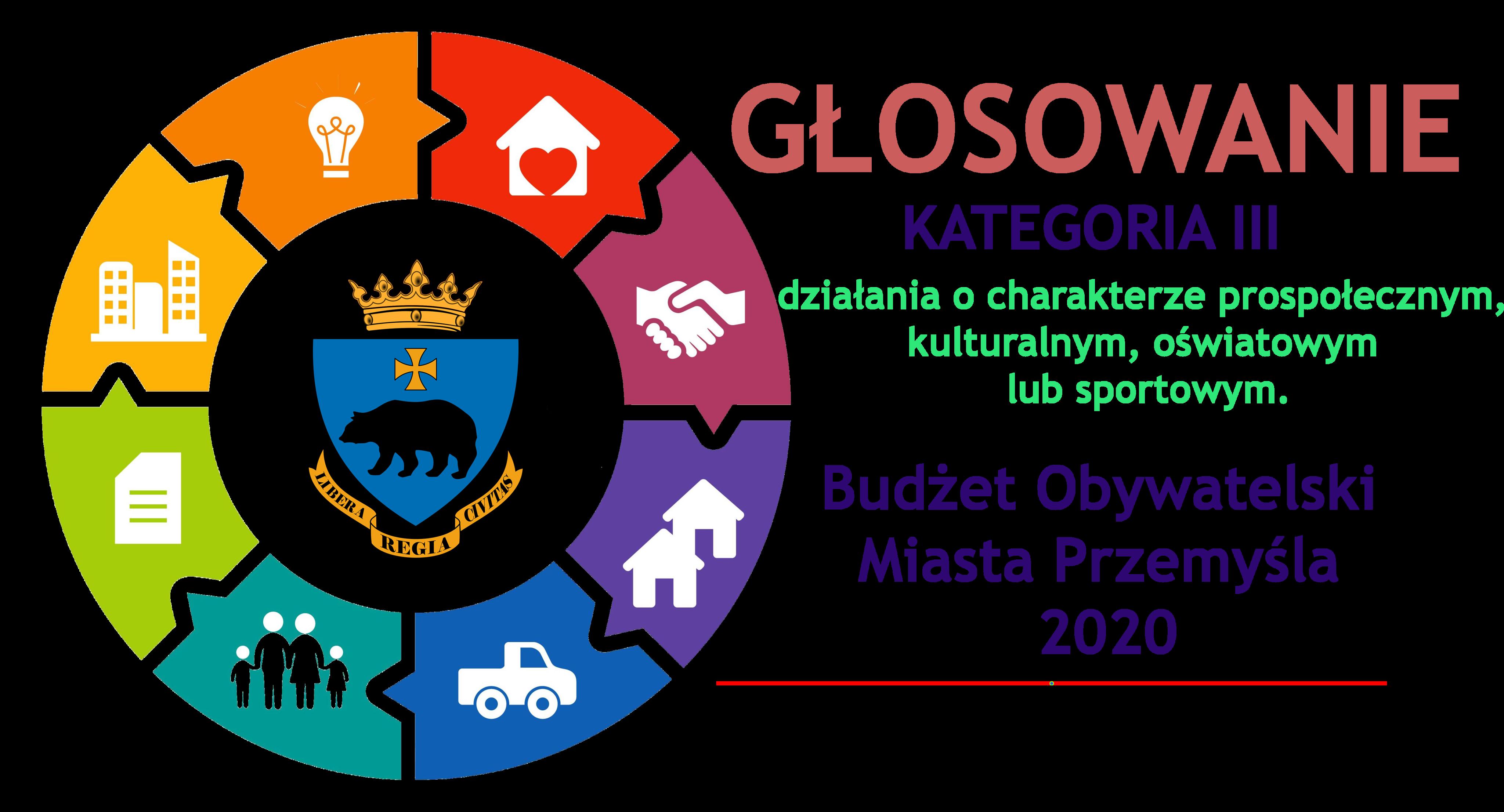 Grafika informująca o głosowaniu w Budżecie Obywatelskim Miasta Przemyśla na 2020 rok. Kategoria 3 -  zadania związane z działaniami o charakterze prospołecznym, kulturalnym, oświatowym lub sportowym.