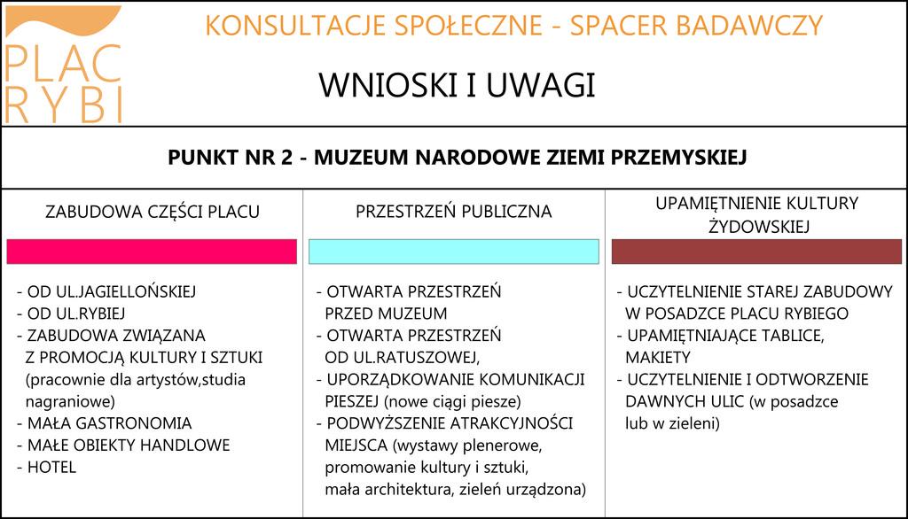 PUNKT 2 info.jpeg