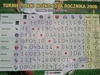 Galeria Nieoficjalne mistrzostwa Polski