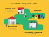 Galeria Jak segregować śmieci? Podpowiadamy, jak robić to dobrze